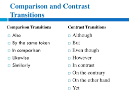 writing compare and contrast essays  opslipnodnsru eng how to write compare and contrast essays comparison transitions contrast transitions