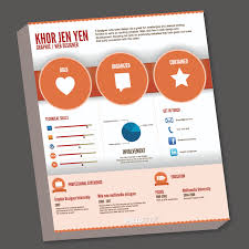 style resumes professional resume writing services graphic resumes should be easy to understand
