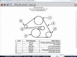 2003 ford taurus belt diagram i am having a problem getting my i ll give you both 2 and 4 valves routing since you did nt say