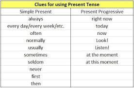 Resultado de imagen de present continuous present simple
