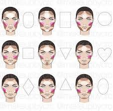face shape contouring diamond face contouring contouring chart make up contouring highlighting contouring contouring for diffe face shapes