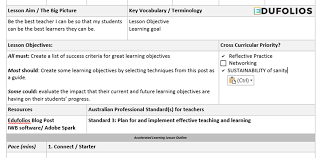 building great lesson objectives and learning outcomes edufolios building great lesson objectives and learning outcomes edufolios