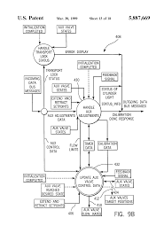 patent us5887669 auxiliary hydraulic control system google patents patent drawing