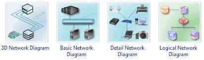 types of computer network diagram   overview