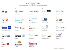 digital dna define your personal branding what