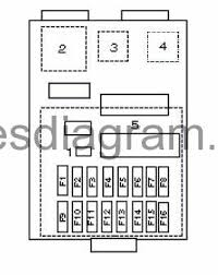 fuse box diagram honda accord 1998 2003 1998 Honda Accord Fuse Box en accord 98 03 blok salon 5 1998 honda accord fuse box diagram
