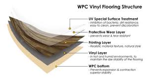 WPC Flooring, EASY <b>DIY</b>| <b>Lion King</b> Flooring