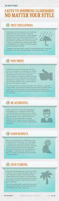 keys to inspiring leadership no matter your style 5 keys to inspiring leadership no matter your style