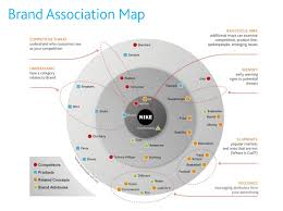 nielsen brand association map brand management maps nielsen brand association map