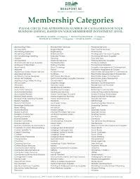 relocation beaufort regional chamber of commerce membership benefits