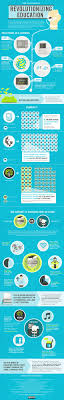 how online education is changing the way we learn infographic how online education is changing the way we learn infographic