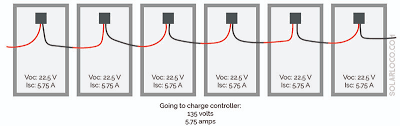 the difference between series and parallel circuits solarloco wiring solar panels in parallel