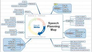 speech writing essay Help writing a persuasive speech   Help on coursework Help writing a persuasive