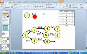 how to   create a simple project network diagram in powerpoint    create a simple project network diagram in powerpoint   youtube