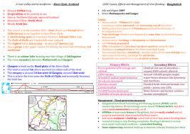 GCS Case Study Card