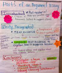 two reflective teachers a peek into our nonfiction research and began to write argument essays ourselves the chart to the right is a how to chart that visually teaches and reminds students of the steps to writing