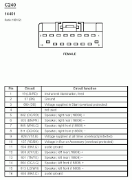 ford ranger stereo wiring diagram the wiring ford car radio wire diagrams get image about wiring 1993 ford explorer