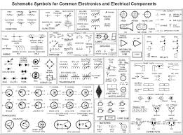legends of electrical drawings the wiring diagram electrical drawing legend nilza electrical drawing