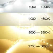 The Comparison Between SMD 3528 and <b>SMD 5050 LED Strip</b> ...
