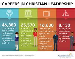 career paths in christian leadership