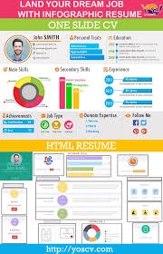 17 best images about yoscv create infographic resume online build a stunning infographic resume online at yoscv that helps you to land your