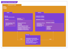 Er Diagram For Payroll System Flow Chart Symbols Create Flowcharts Diagrams Business