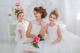 Детские <b>платья</b> от новосибирского производителя UNONADart ...