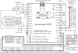 <b>Octagram</b> A1SFE/S/F/SF/FE <b>универсальный контроллер</b> ...