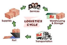 The Vietnam Logistics 2013
