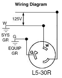 l14 30r receptacle wiring diagram wiring diagram nema l14 30r wiring diagram and hernes