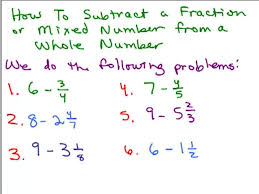 Mixed Numbers   Complex Fractions Videos for Middle School Math