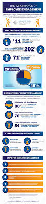 top ideas about employee engagement employee top 25 ideas about employee engagement employee appreciation employee retention and employee motivation