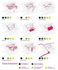 architectural design diagram photo album   diagramsconcept diagrams architecture