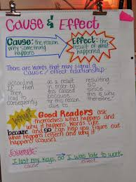 ideas about cause and effect essay on pinterest   custom    cause  amp  effect  anchor chart thursdays