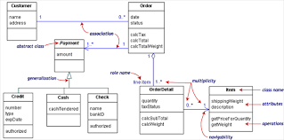 class diagrams   pabipediathumbclassdiagramno d gif