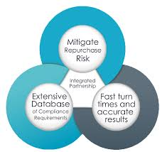 quality control digital risk s forensic review process includes experience forensic review
