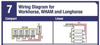 workhorse ballast wiring diagram the wiring diagram no 2x55wpc ballast run t5ho archive reef central online