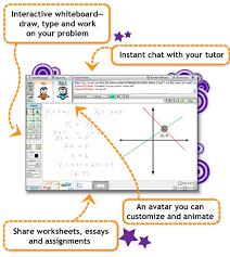 Homework Help Online   Online Tutoring   Online Tutors   Tutorpace sasek cf Doctor Faustus Essay Questions