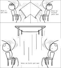 Image - 381791] | Desk Flip | Know Your Meme via Relatably.com