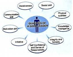 essay on characteristics of a good leaderessay on characteristics of a good leader online writing a good friend