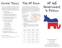brave new world government control essay topics   essay for you ap us government essay topics