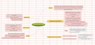 insights mindmaps gst issue and child labour in insights