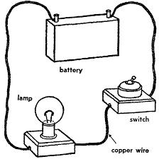 electricity quiz proprofs quiz on simple circuit diagram quiz