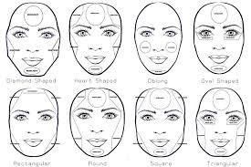 highlighting and contouring your face