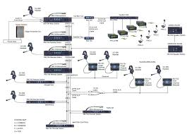 xlr wiring diagram the wiring diagram 5 pin xlr wiring diagram vidim wiring diagram wiring diagram