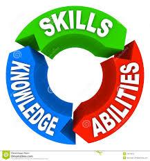 job skills and qualifications tk job skills and qualifications 24 04 2017