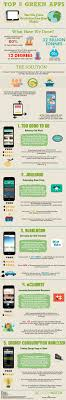 top 5 green apps greenmatch if you want to share this infographic use the code below