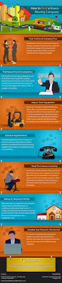best images about moving company infographic inspiration on 17 best images about moving company infographic inspiration the winter the o jays and blog