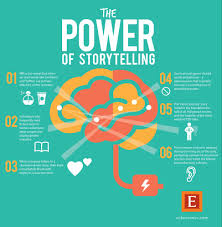 how to write a perfect case study that attracts high paying clients if your story doesn t motivate people to take action then you know that you didn t tell a good story in