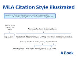 MLA Citation Guidelines   Physical Therapy Assistant   LibGuides